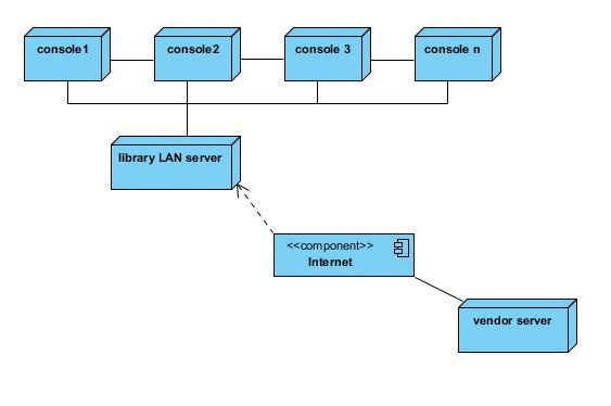 Er diagram case study pdf benefited focus er diagram case study pdf ccuart Image collections